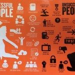 10 Biggest Differences Between Successful and Unsuccessful People [INFOGRAPHIC]