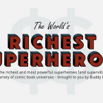 8 of the World's Richest Superheroes. You'll Never Guess Who's #1!