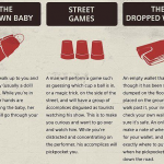 This Infographic Details Every Tourist Scam In the Book So You Can Travel Smart
