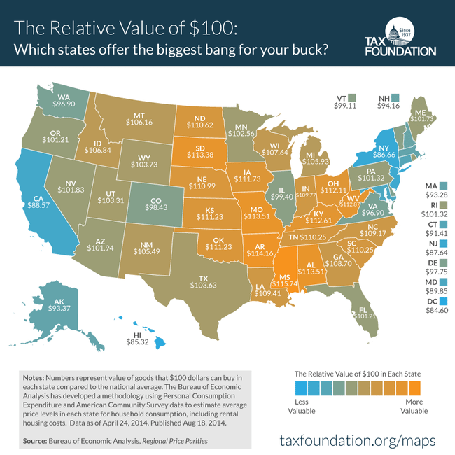 Here's How Much $100 is Worth in Each State
